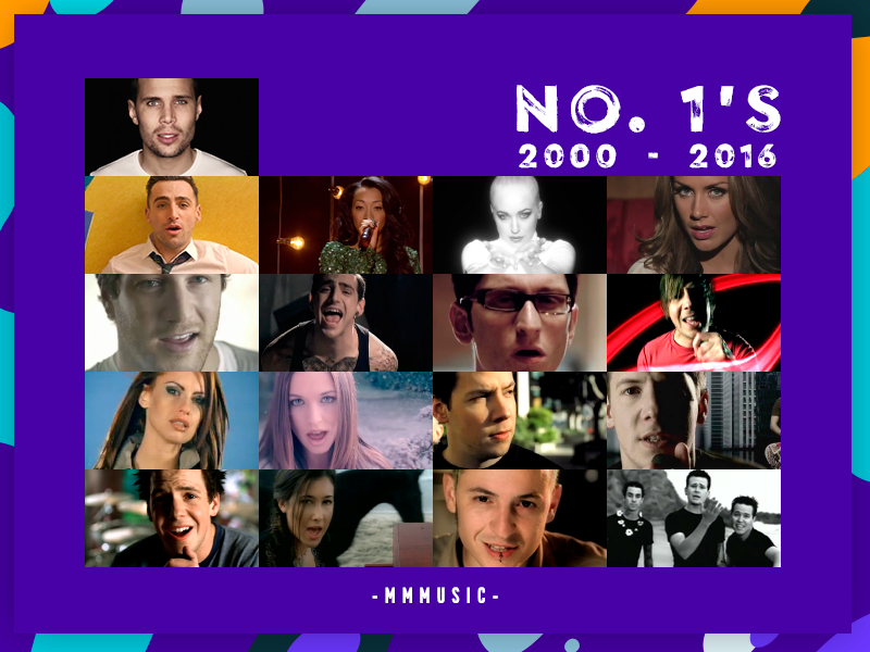The No. 1's since 2000   2016  / Robin Bengtsson - Constellation Prize 🇸🇪  2015  / Hedley - Hello 🇨🇦  2014  / Elisabeth Carew - Sole Survivor 🇳🇴  2013  / Margaret Berger - I Feed You My Love 🇳🇴  2012  / Tone Damli Aaberge - Look Back 🇳🇴  2011  / Matt Cardle - Run For Your Life 🇬🇧  2010  / Hedley - Perfect 🇨🇦  2009  / Gary Go - Wonderful 🇬🇧  2008  / Simple Plan - When I'm Gone 🇨🇦  2007  / Natalia Barbu - Fight 🇲🇩  2006  / Natasha St Pier - Un Ange Frappe À Ma Porte 🇫🇷  2005  / Simple Plan - Shut Up 🇨🇦  2004  / Simple Plan - Don't Wanna Think About You 🇨🇦  2003  / Simple Plan - Addicted 🇨🇦  2002  / Vanessa Carlton - A Thousand Miles 🇺🇸  2001  / Linkin Park - In The End 🇺🇸  2000  /Blink 182 - All The Small Things 🇺🇸