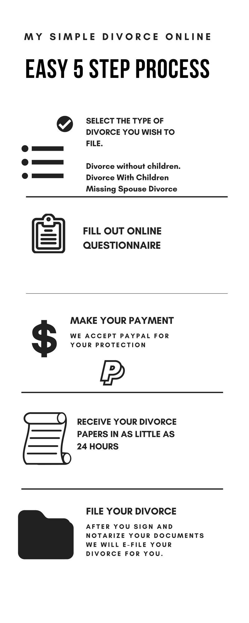 Online Divorce Process