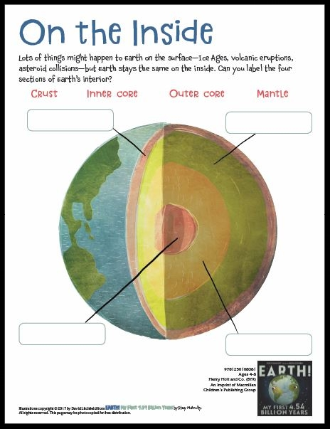Label the Parts of Earth