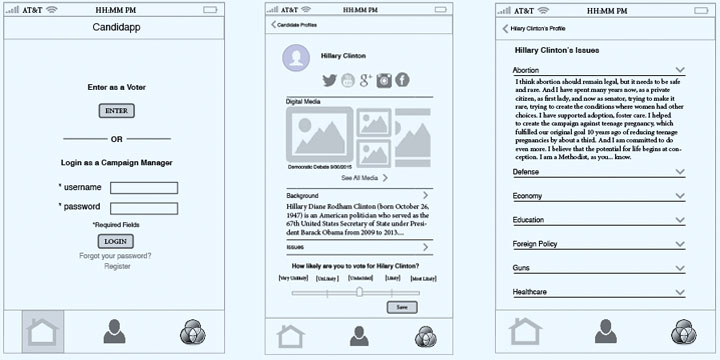 CandidApp Mobile Wireframes