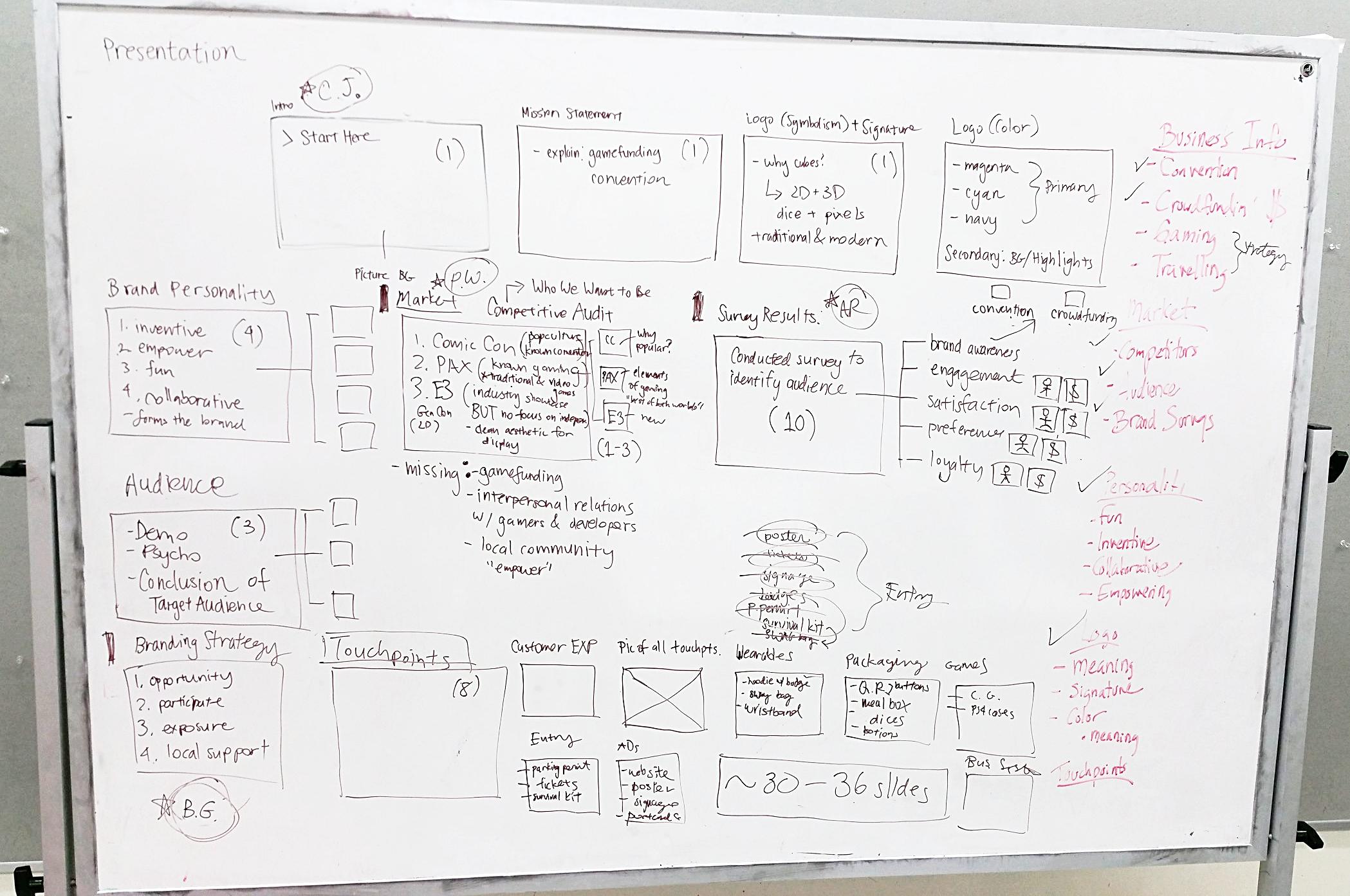 4_25_16 Presentation Outline.jpg