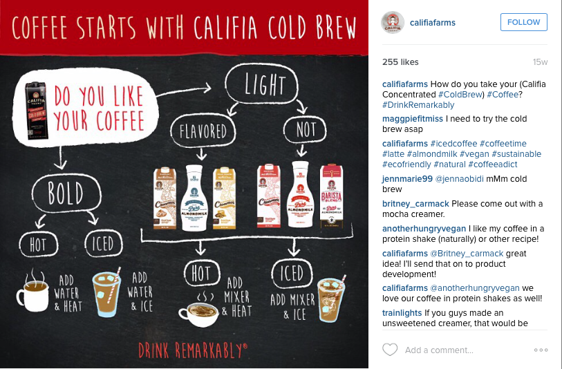 Califia Concentrated Cold Brew.png