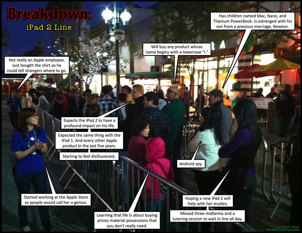 Breakdown: Apple Store Line