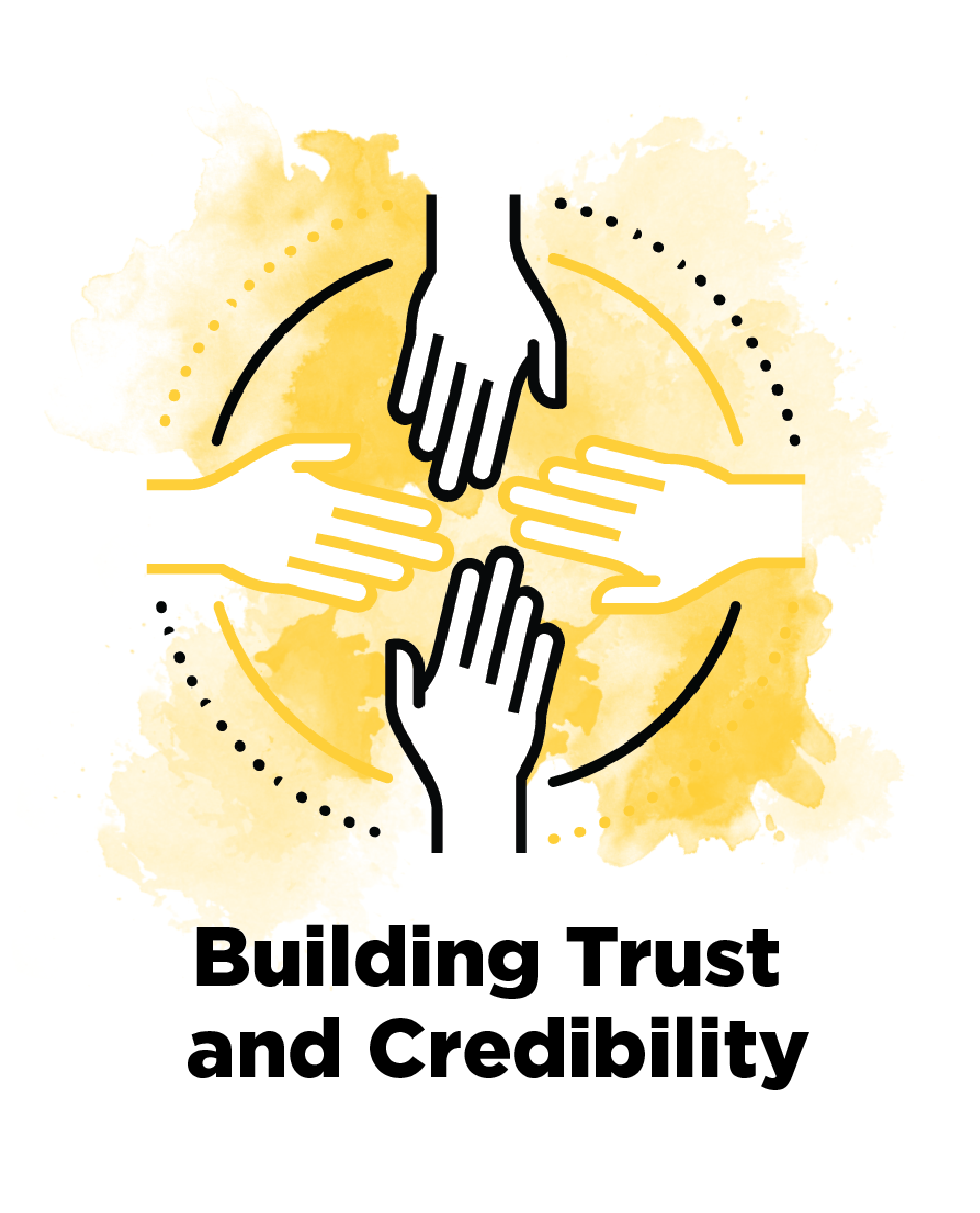 Establishing the credibility by practising what is being preached, building and developing an atmosphere of trust and mutual respect