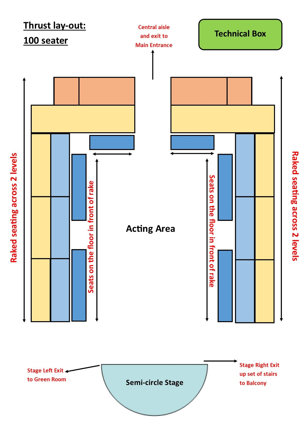 Thrust Lay-out 100.jpg