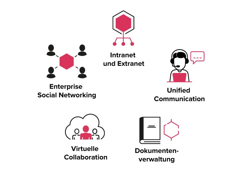 Grafik_Unternehmenscollaboration (2).png