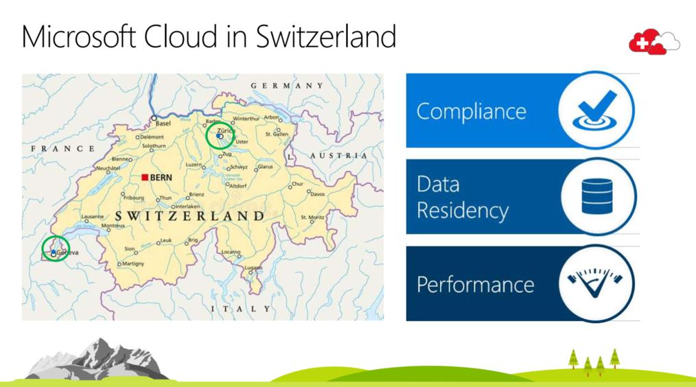 Microsoft Cloud Schweiz.png