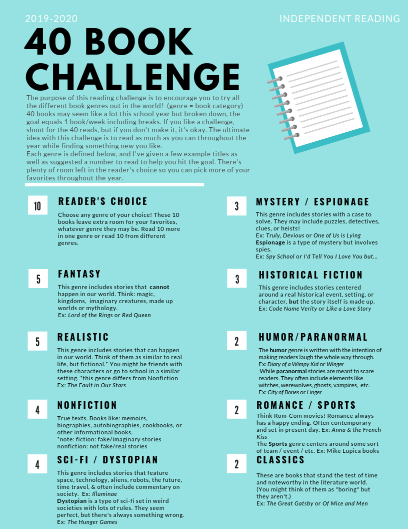 40 Book Challenge - includes two versions of the genre breakdown, a handout on styles, and a checklist