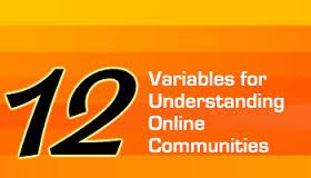 """""""12 Variables For Understanding Online Community ( Mindjack, November, 2003) Mindjack.Com/Feature/12ocvar.Html"""