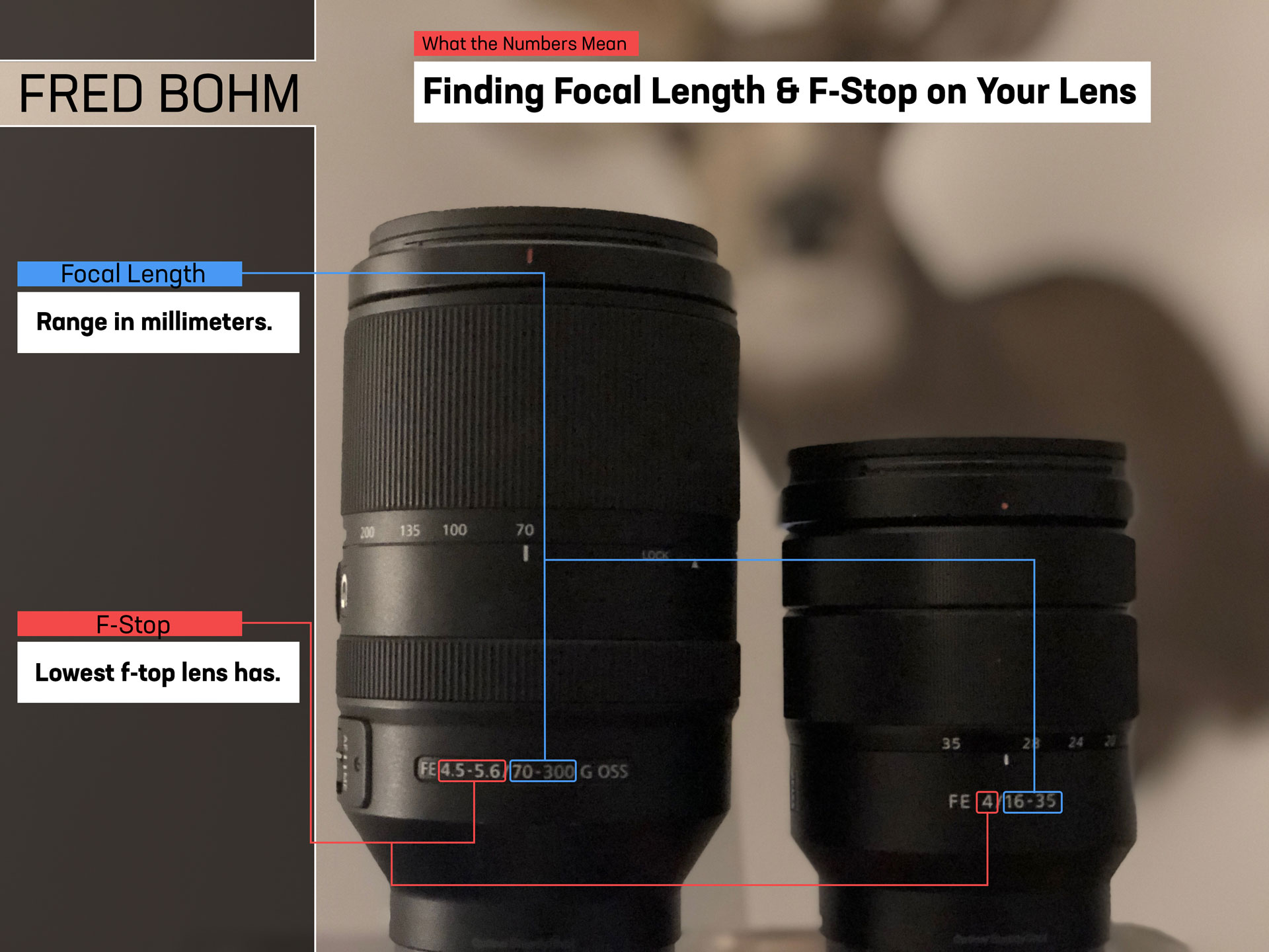 Here is where you can find the lens focal length and f-stop.