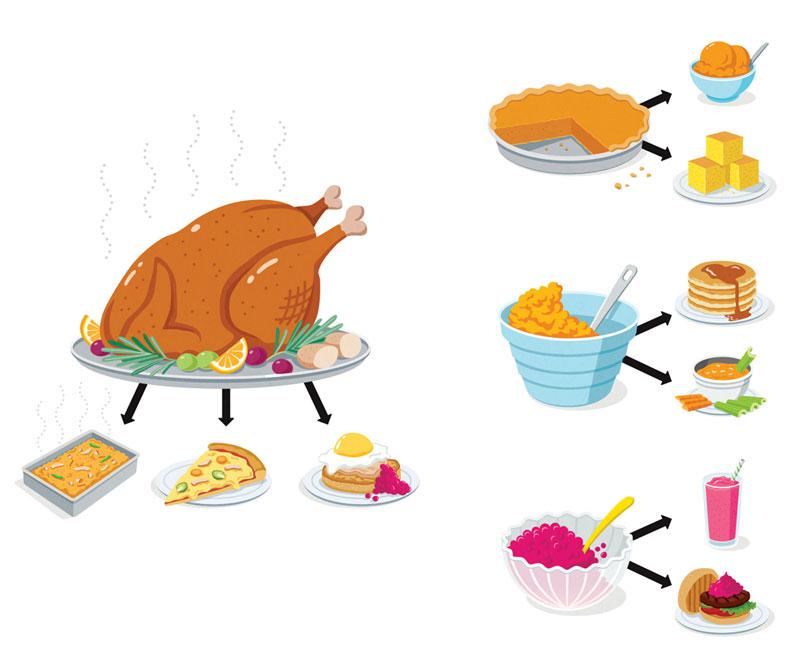 Thanksgiving Leftovers   READER'S DIGEST