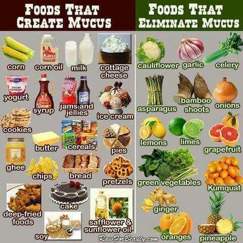 spotsylvania chiropractor mucus foods