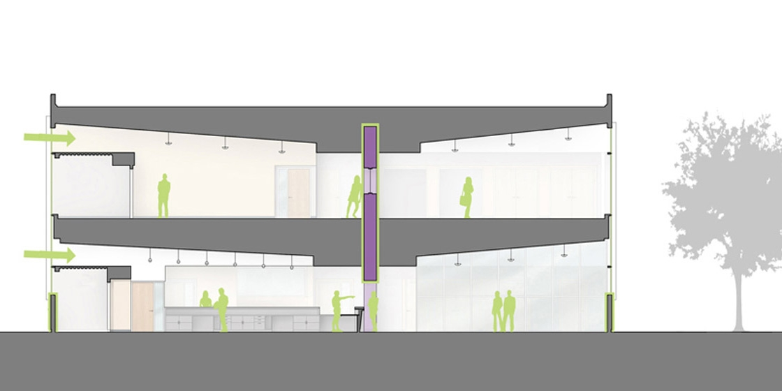 Learning Center Section Rendering
