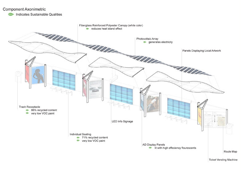 Ace Rapid Transit Shelter Axon