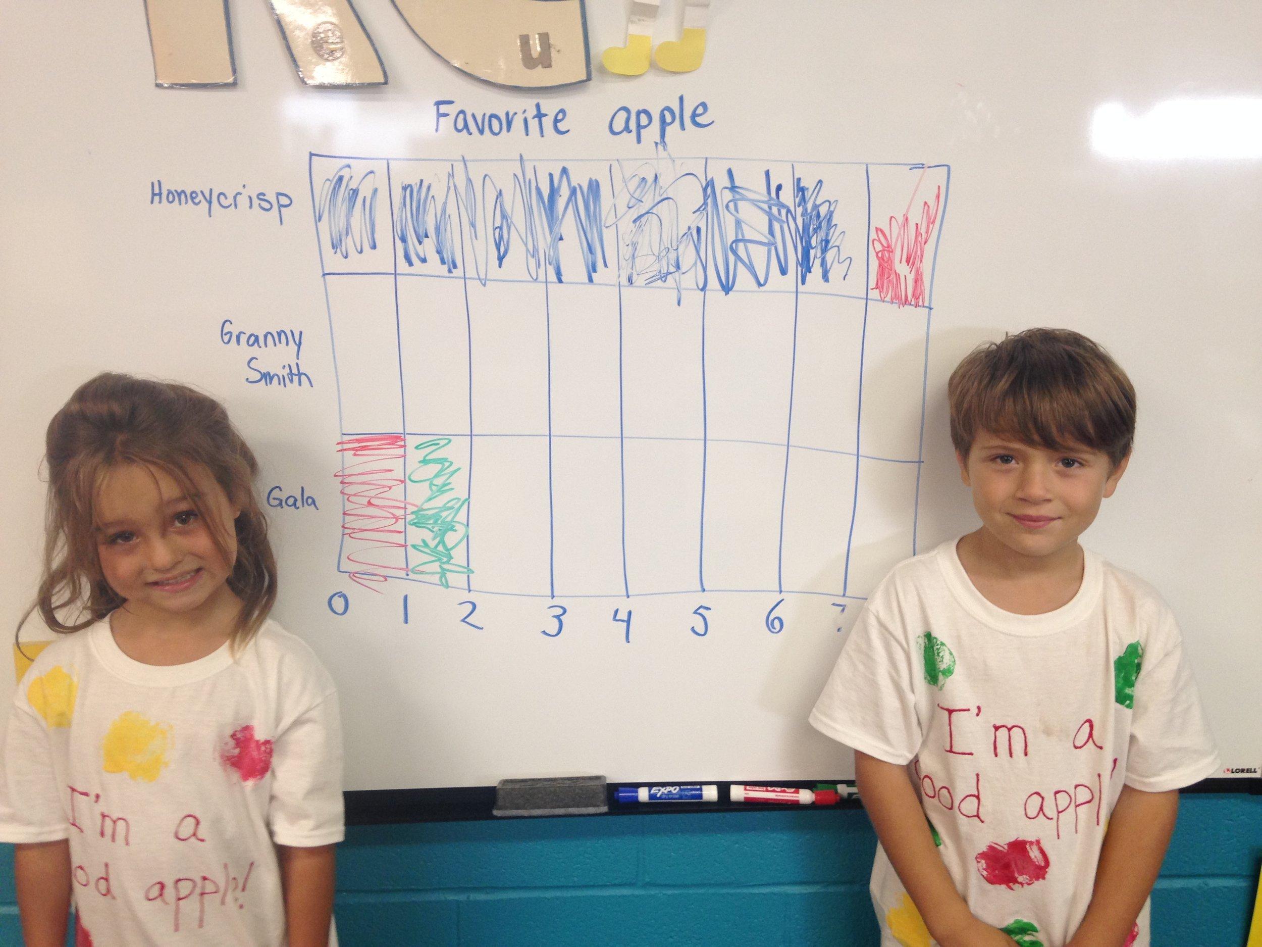 apple bar graph.JPG