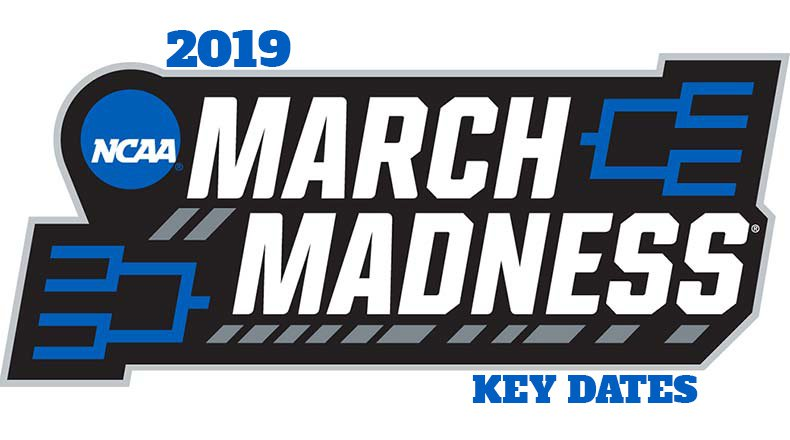 Underdogs and Upsets: March Madness 2019 - Matt. H