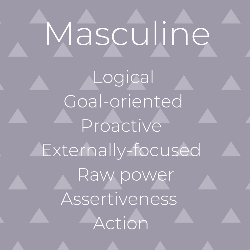 Masculine key words.png