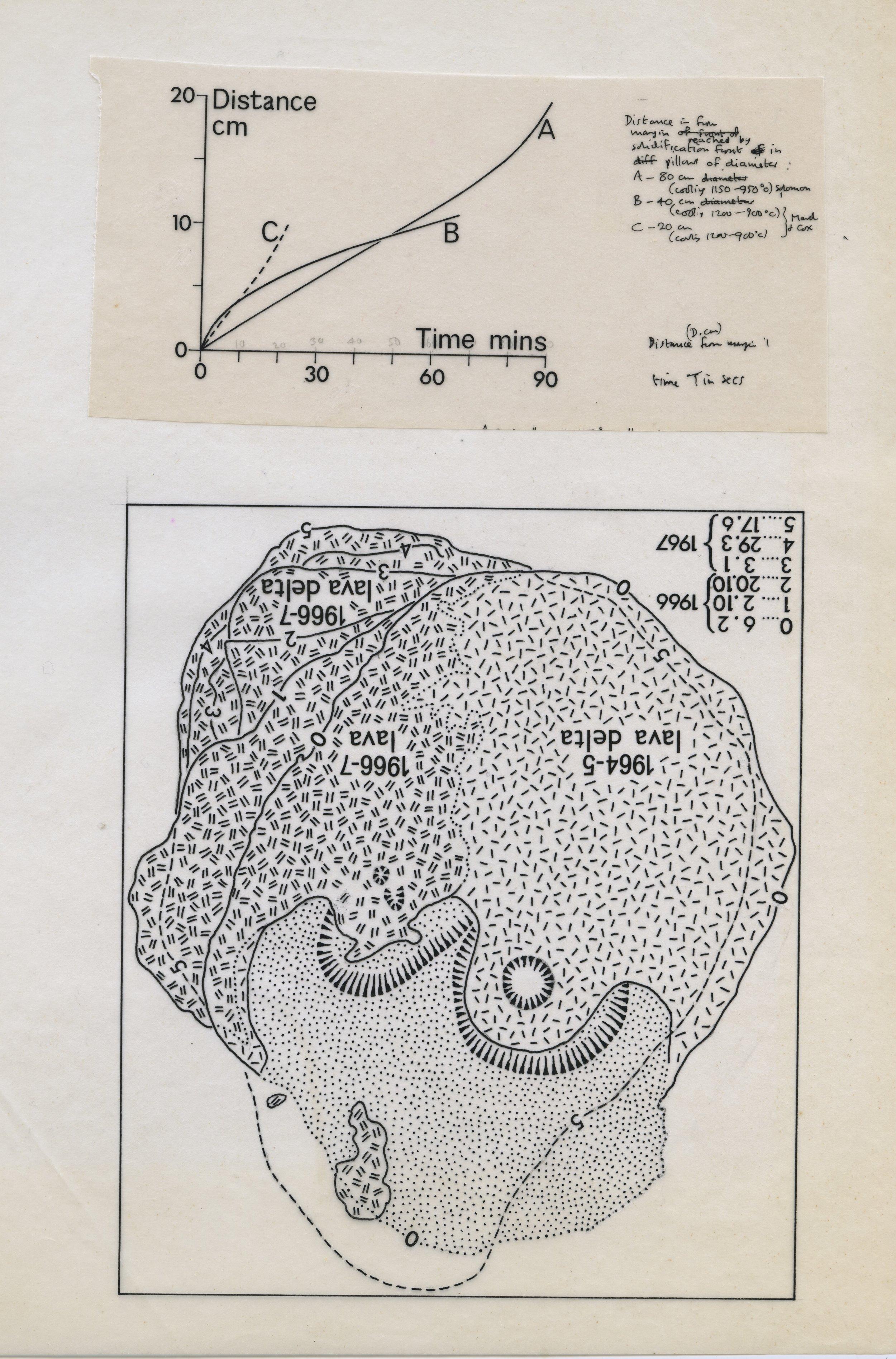 chp 8 subaqueous stursey diagram.jpeg