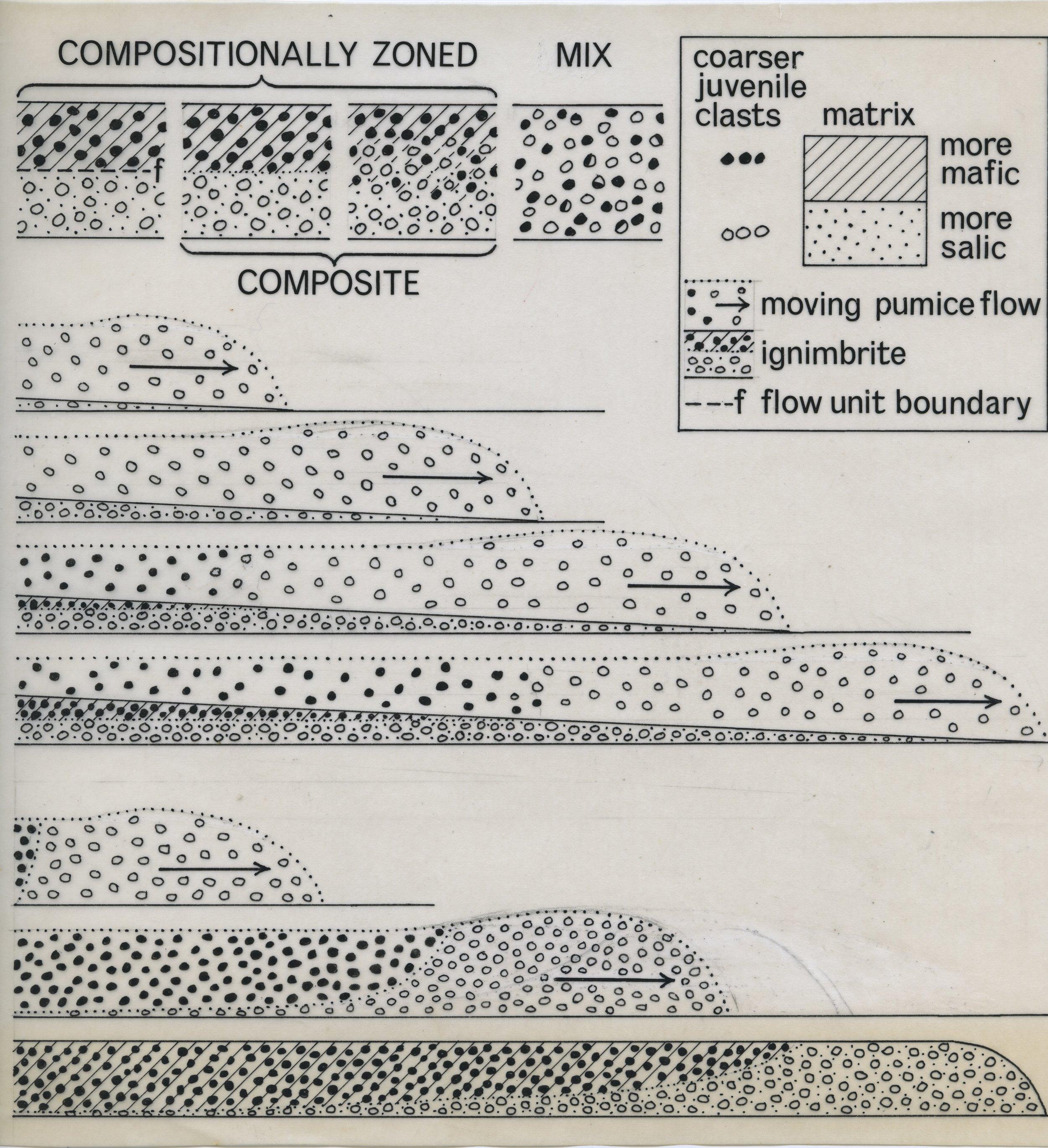 lava diagrams (ch5)  1.jpeg