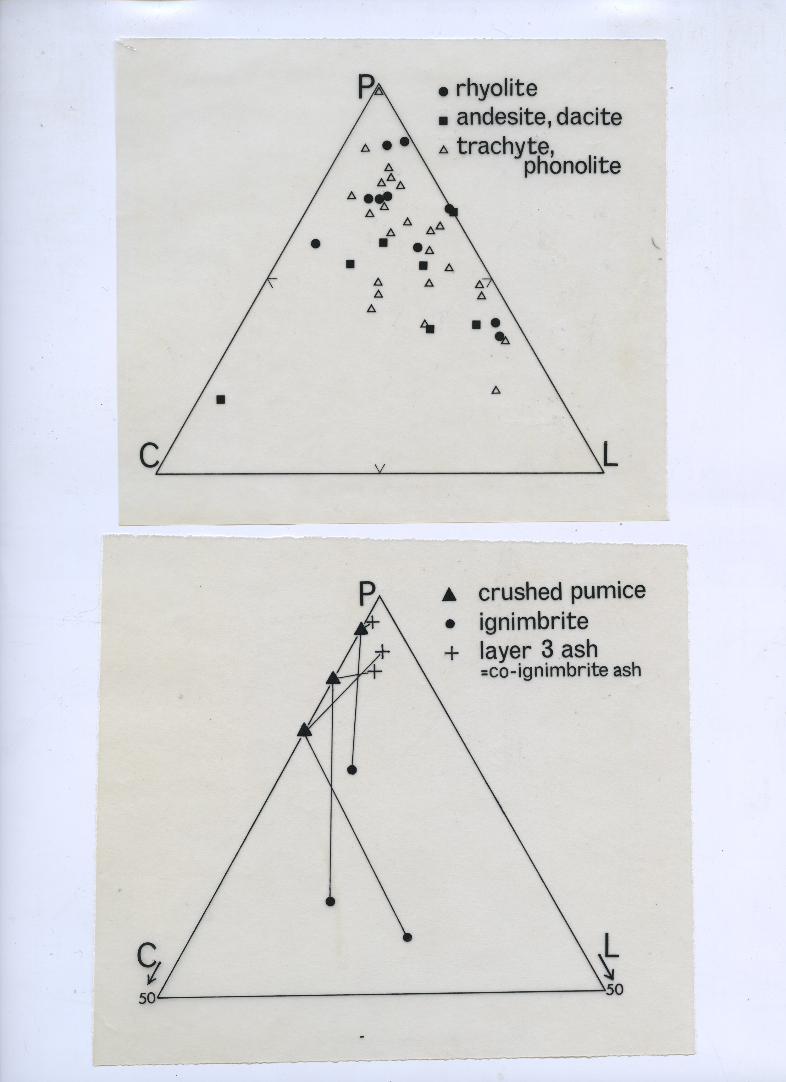 triangular diagrams (ch5) .jpeg