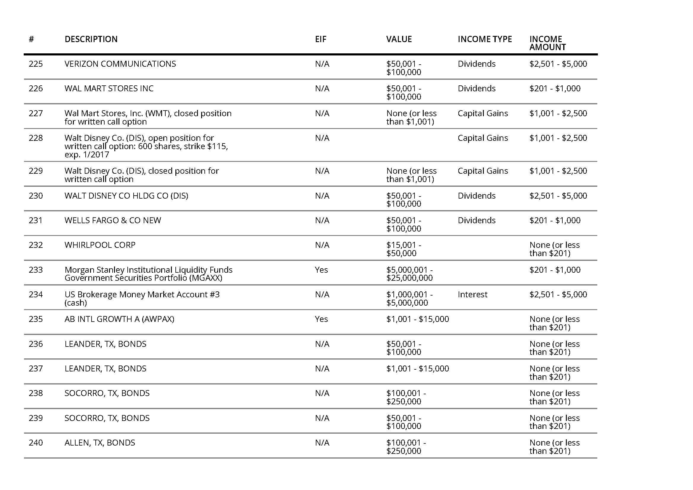Tillerson, Rex W.  final278_Page_19.jpg