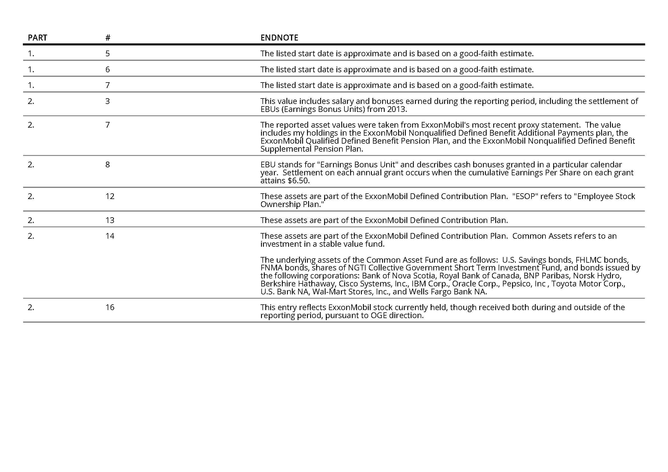 Tillerson, Rex W.  final278_Page_33.jpg