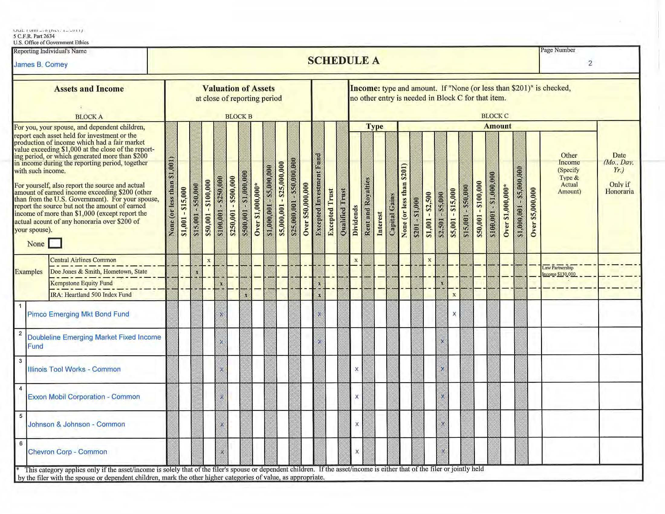 James-B-Comey-2013Form278NewEntrant_Page_02.jpg