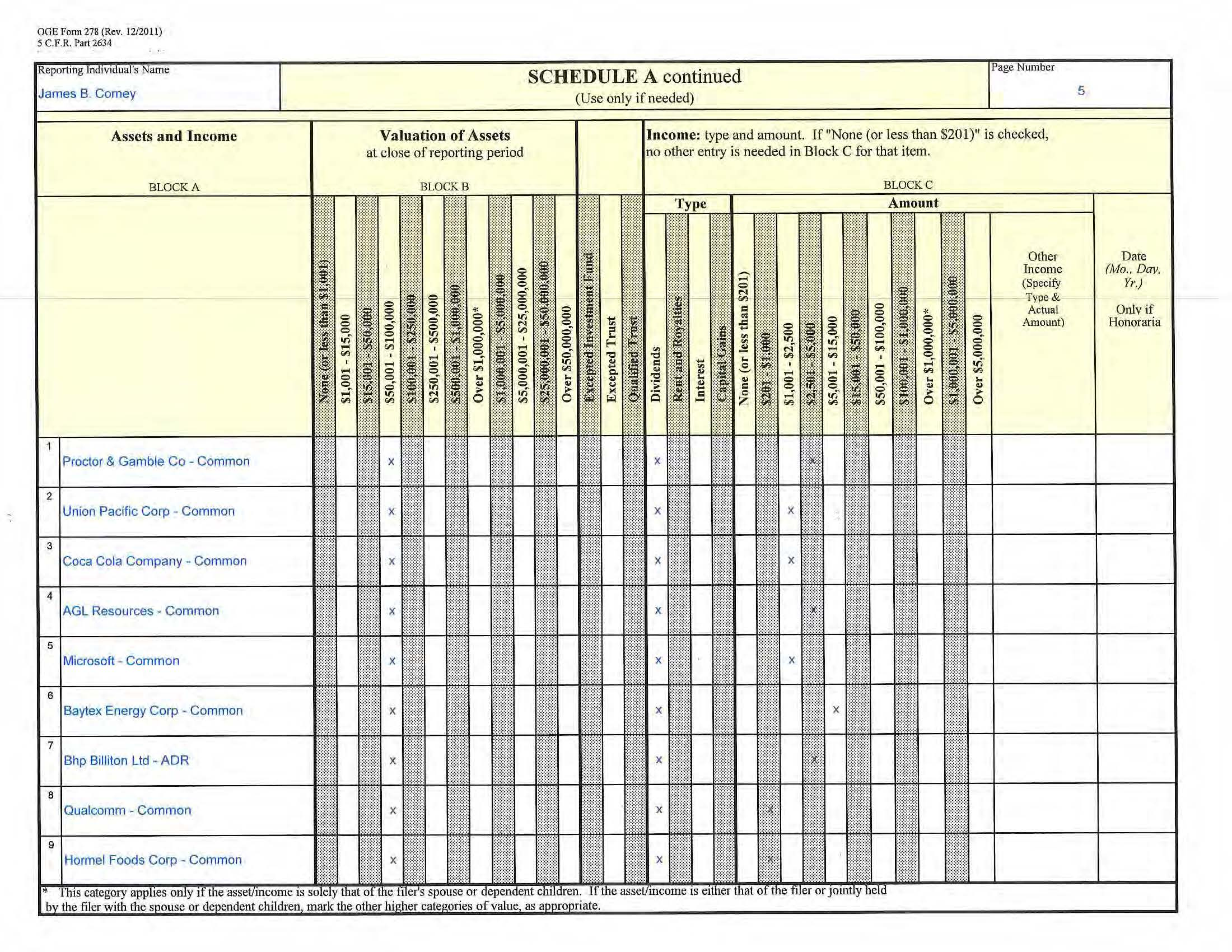 James-B-Comey-2013Form278NewEntrant_Page_05.jpg