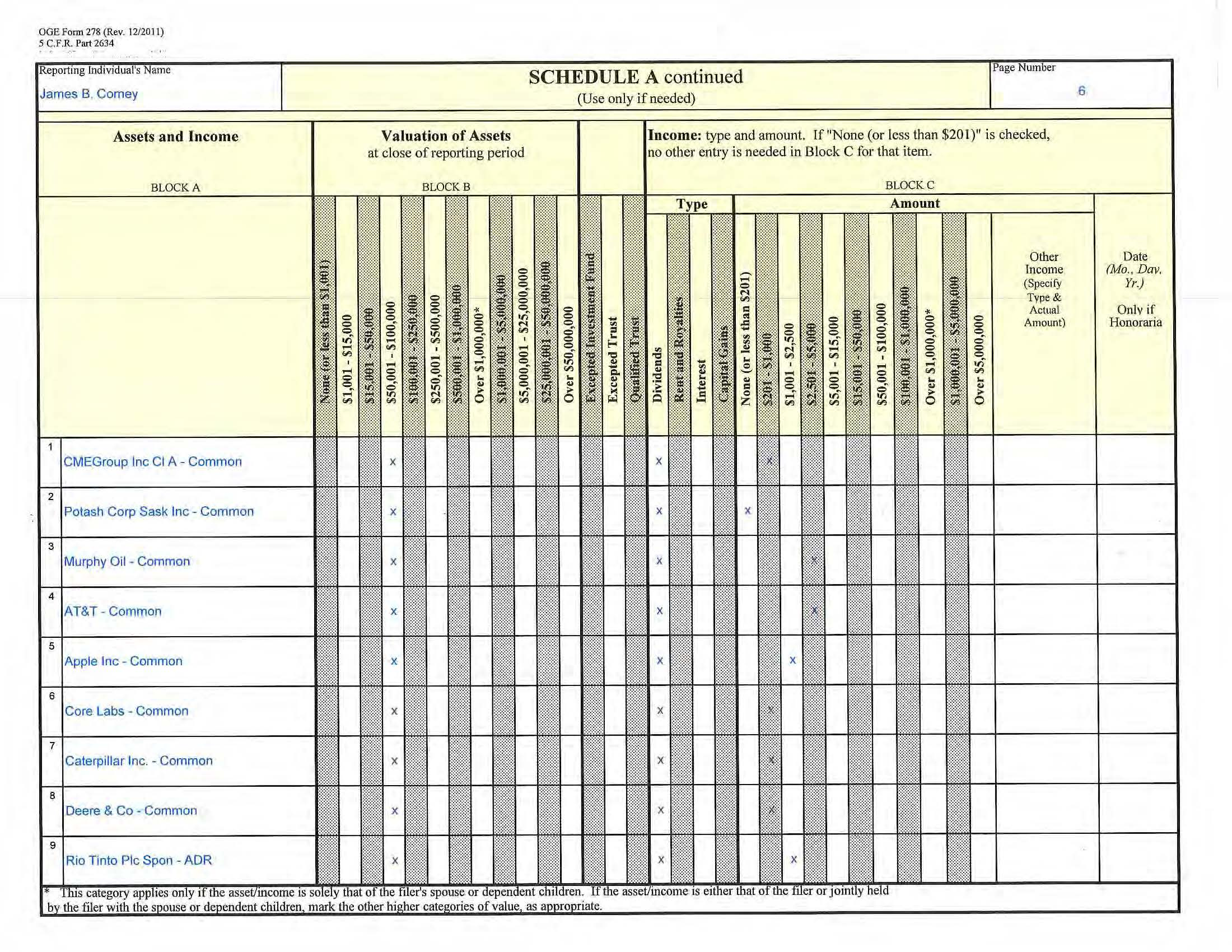 James-B-Comey-2013Form278NewEntrant_Page_06.jpg
