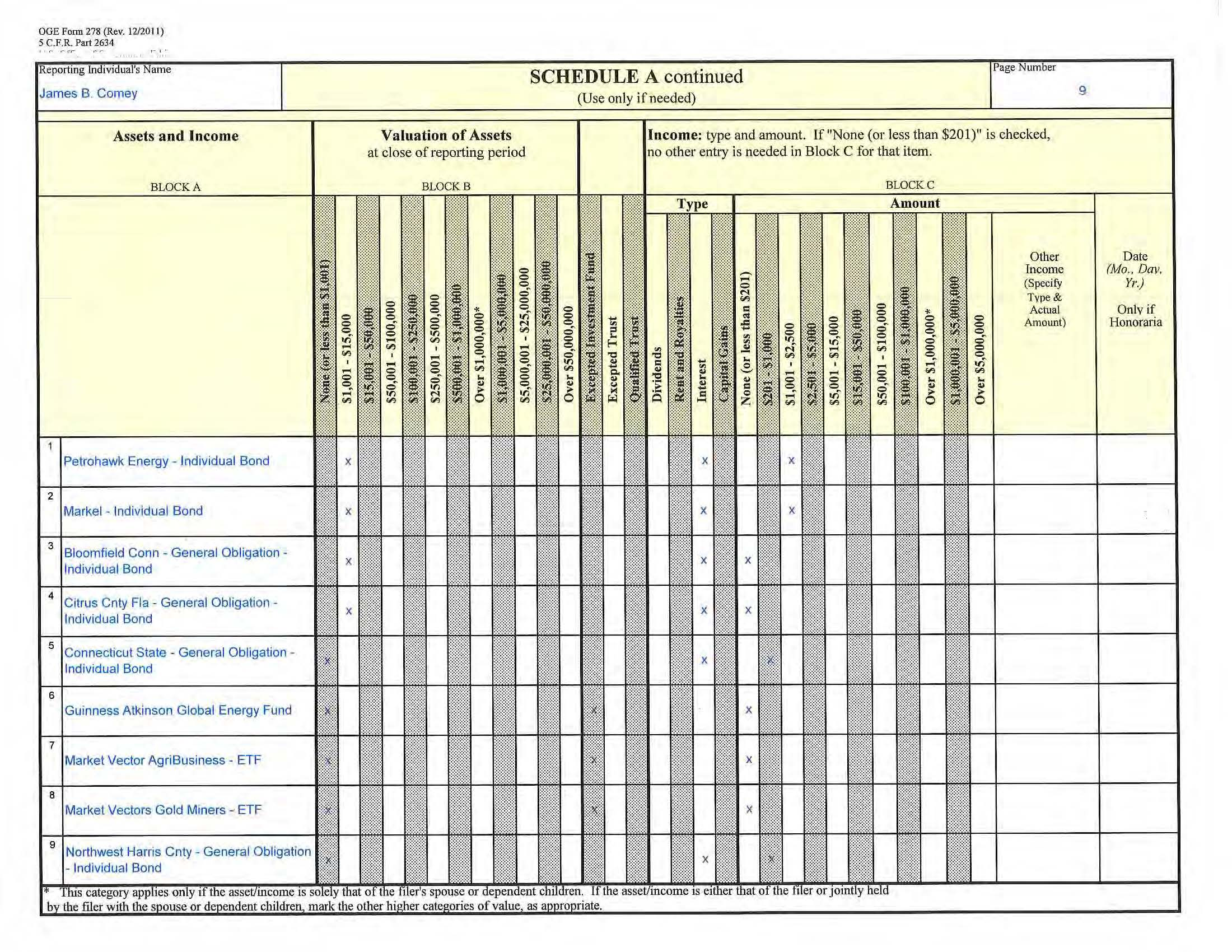 James-B-Comey-2013Form278NewEntrant_Page_09.jpg