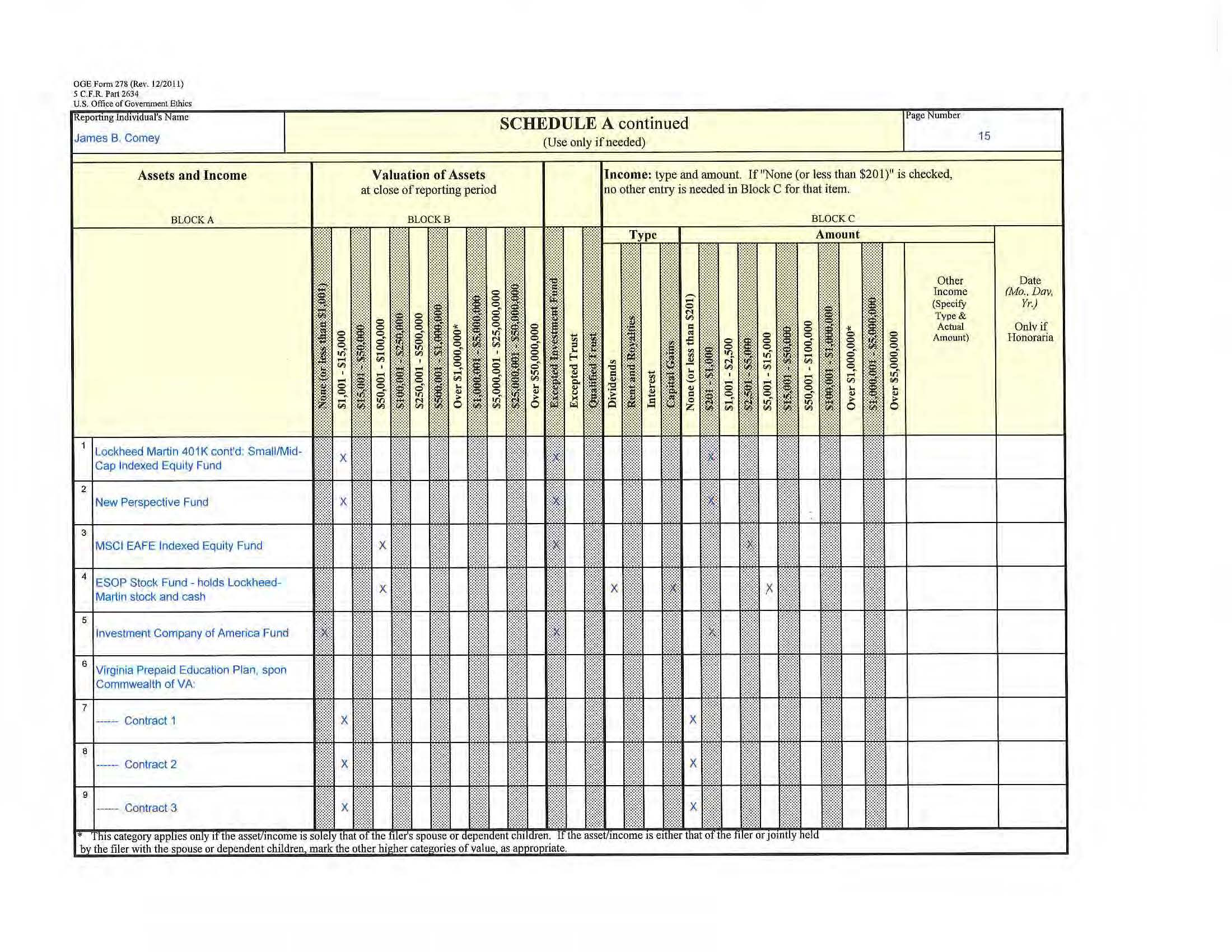 James-B-Comey-2013Form278NewEntrant_Page_15.jpg