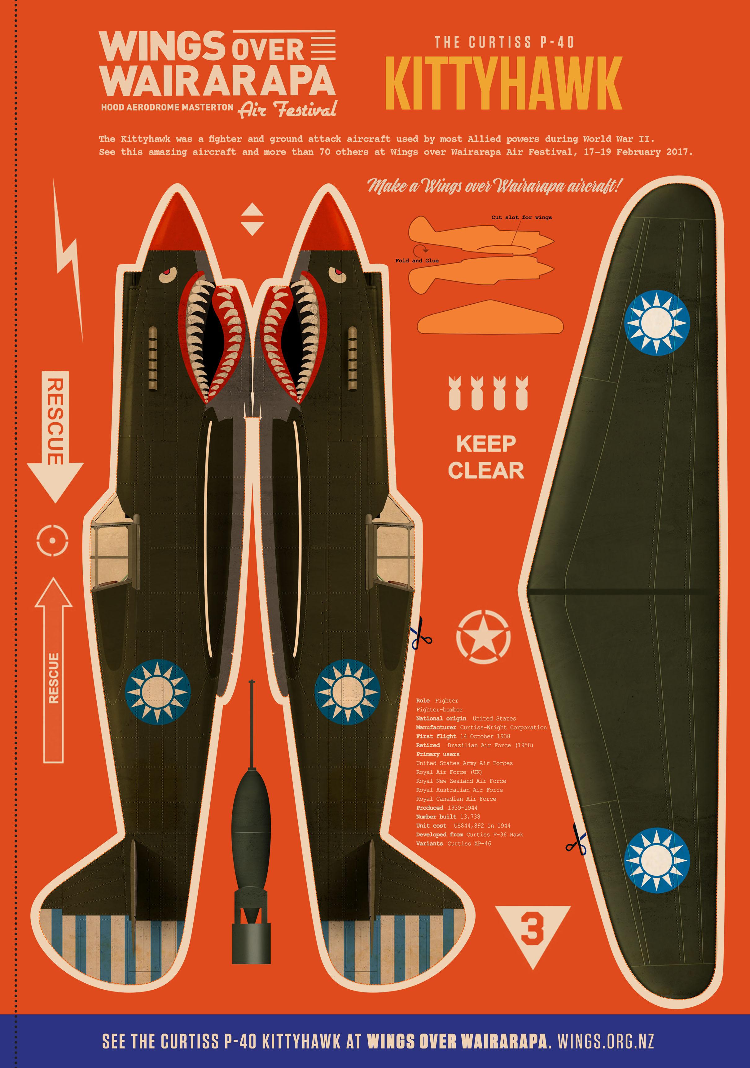 Kittyhawk and Spitfire Models