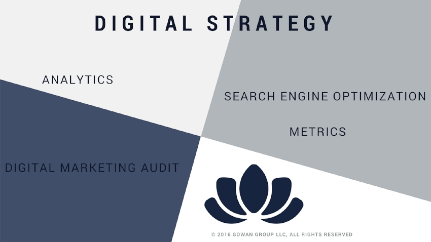 Gowan Group  has developed innovative strategies to optimize school  online presence  using metrics and best  SEO  practice.