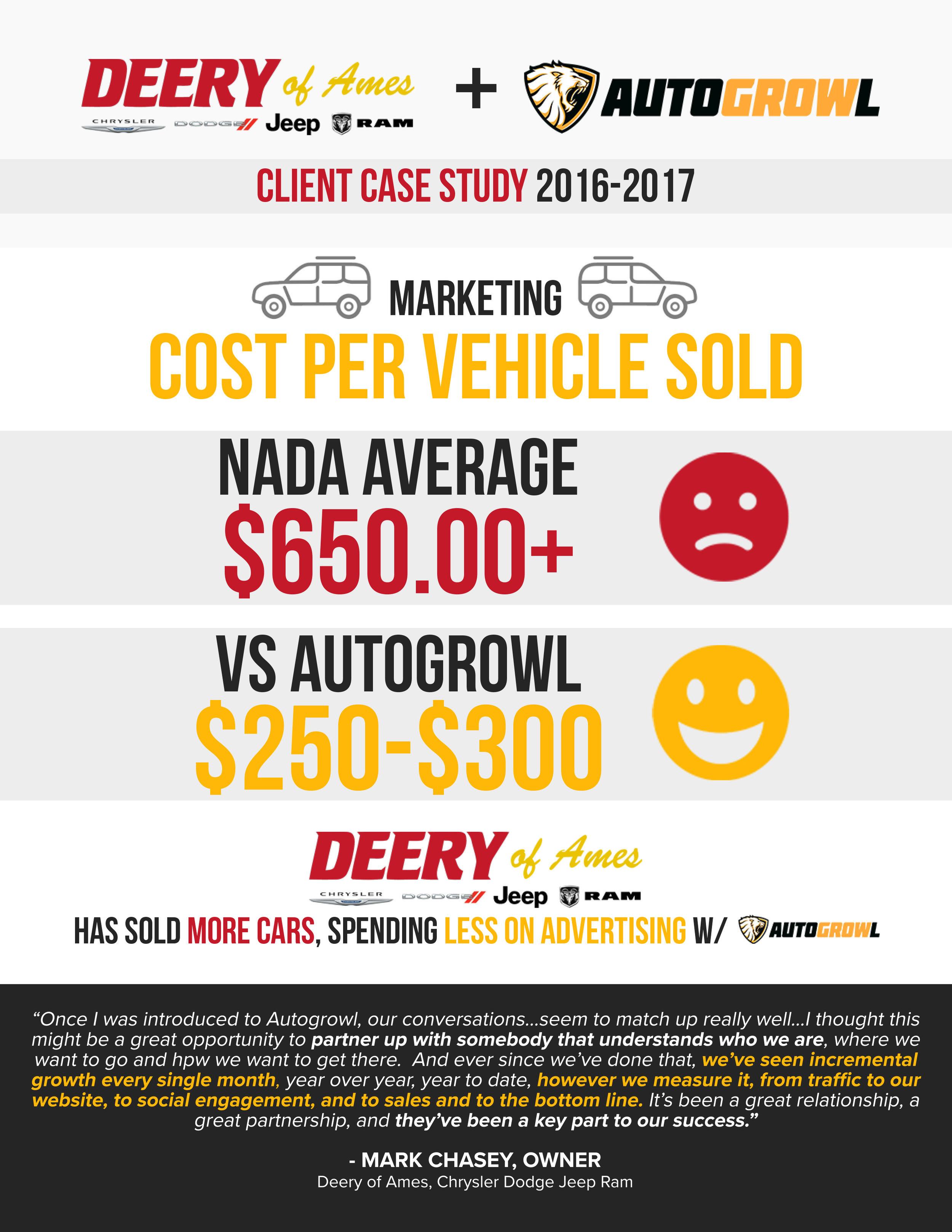 Autogrowl_DeeryAmesCaseStudy_Cost.jpg
