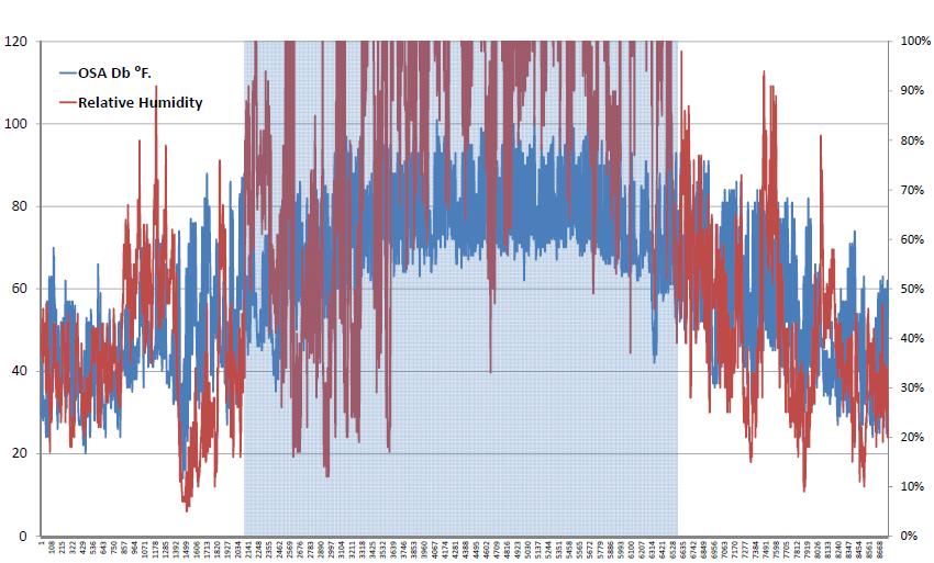 NV Data.PNG