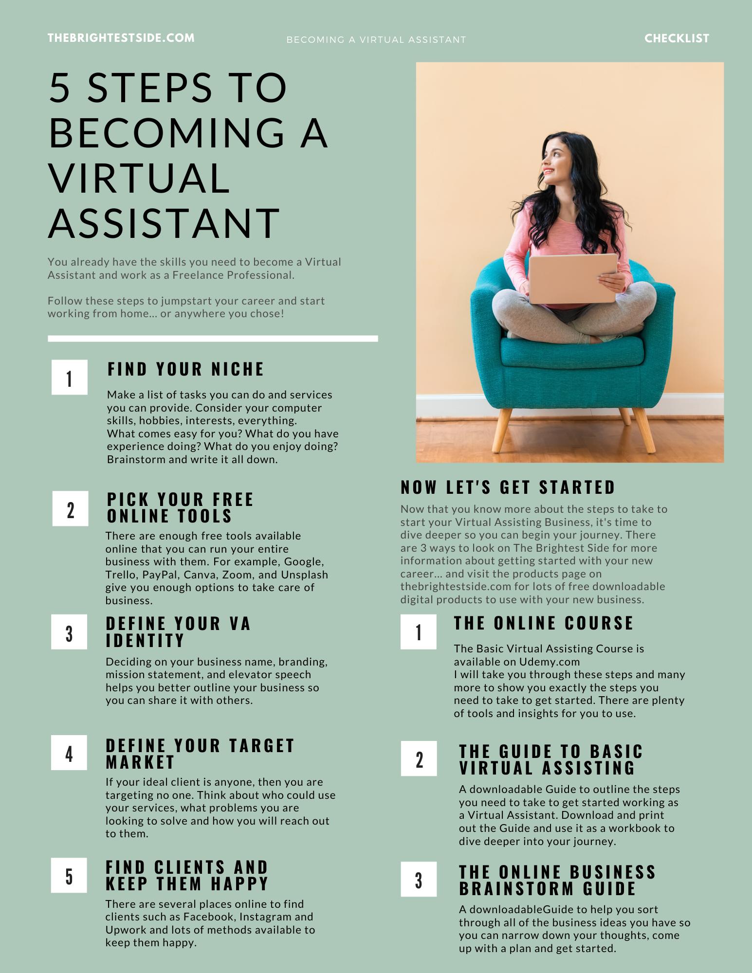 5 steps checklist.png