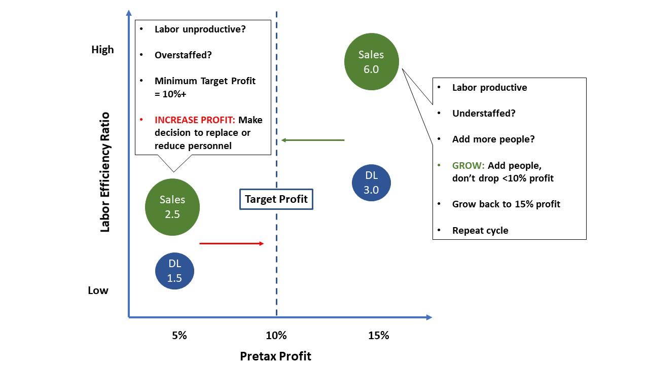 Labor Efficiency Ratio.jpg