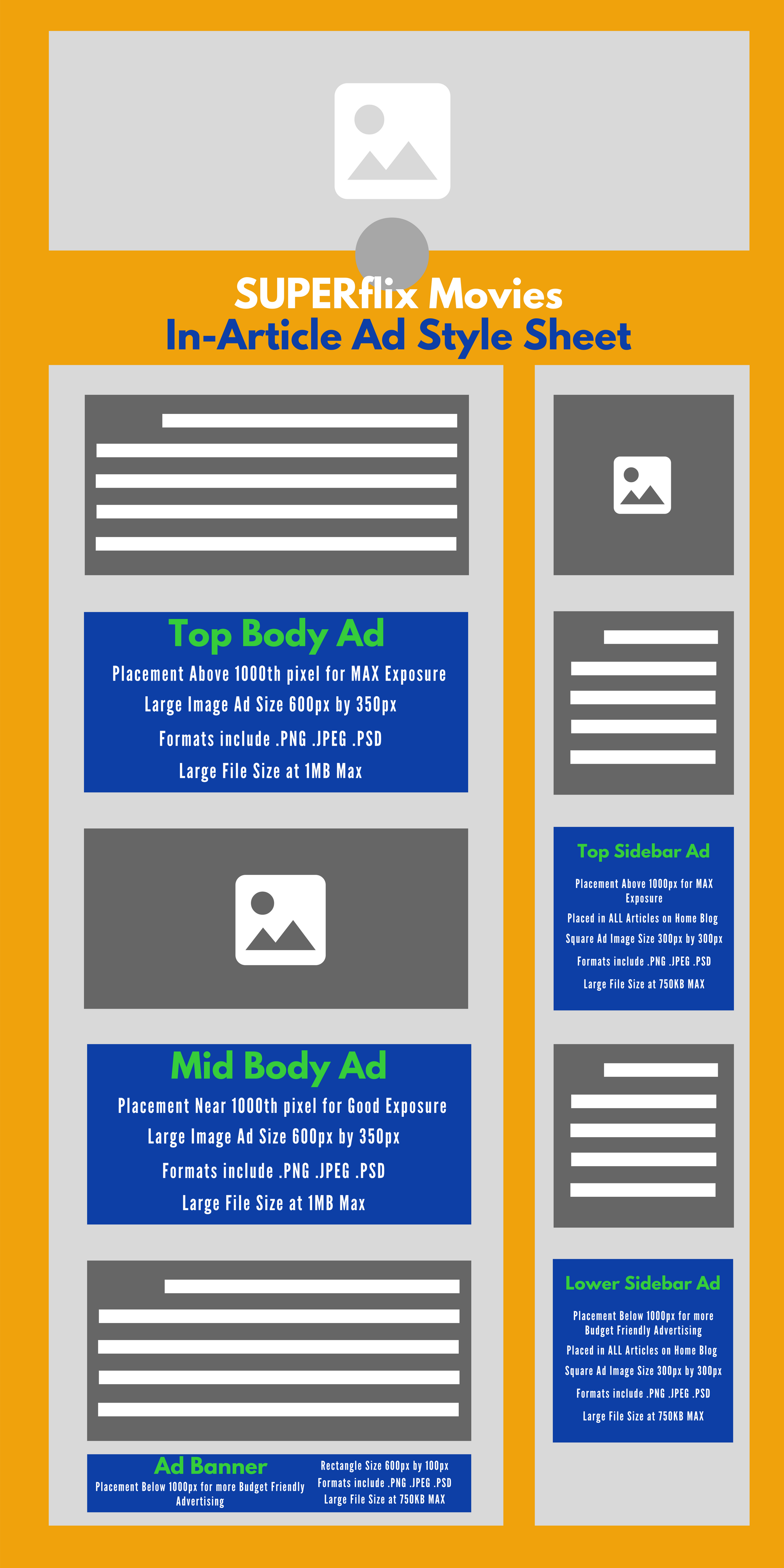 Click the image to view the In-Article Ad Style Sheet