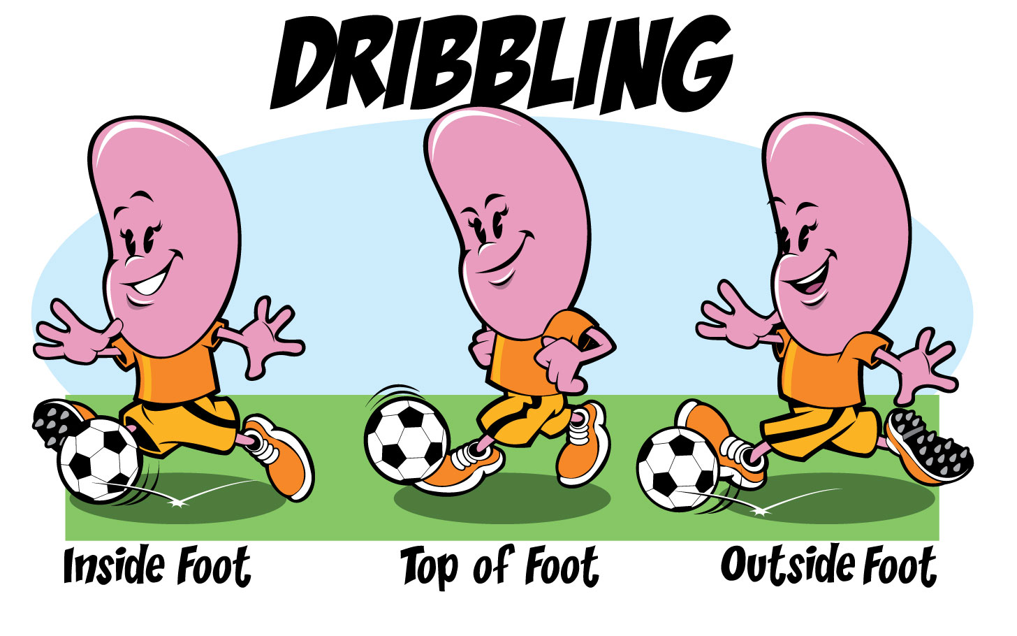 3 types of dribbling