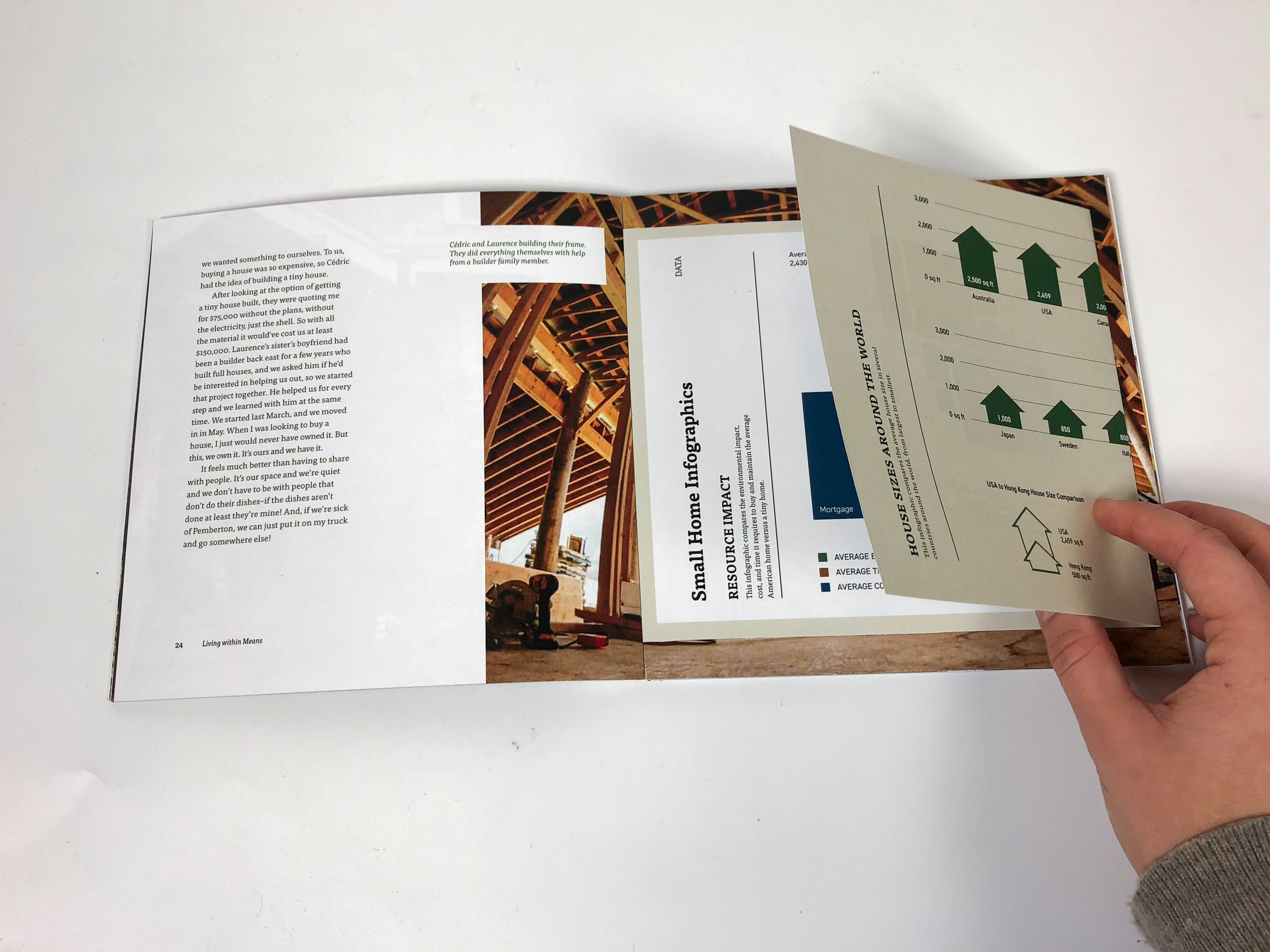 Infographics in the form of foldouts are also scattered throughout the book, with information ranging from infographics on environmental impact to guide books for small living.