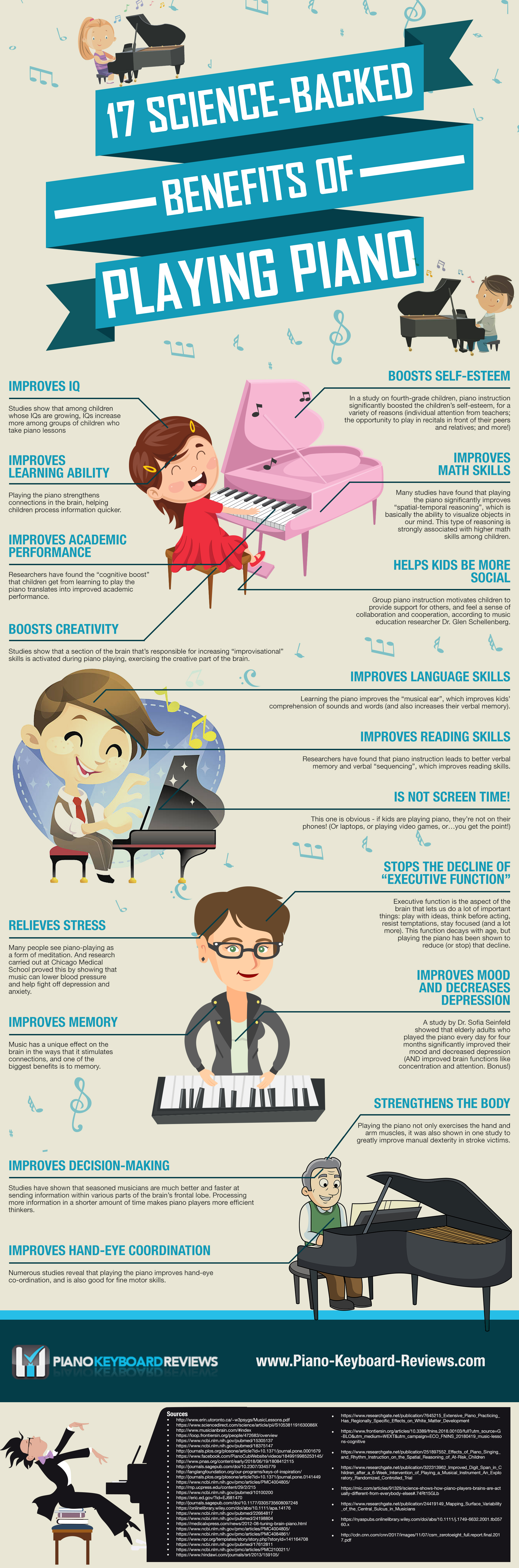 Benefits_of_playing_piano.jpg