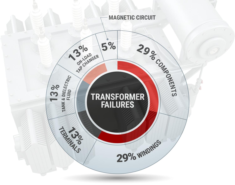 transformer screenshot.png