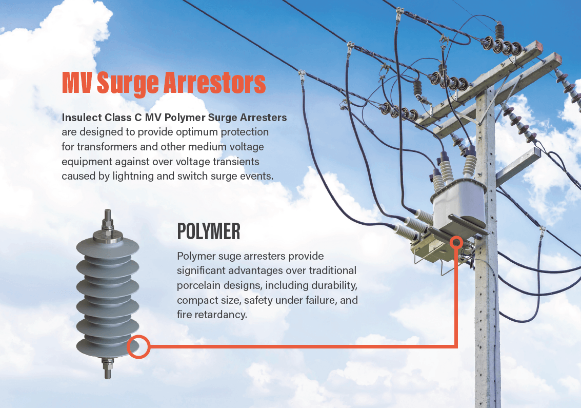 Surge arresters now available