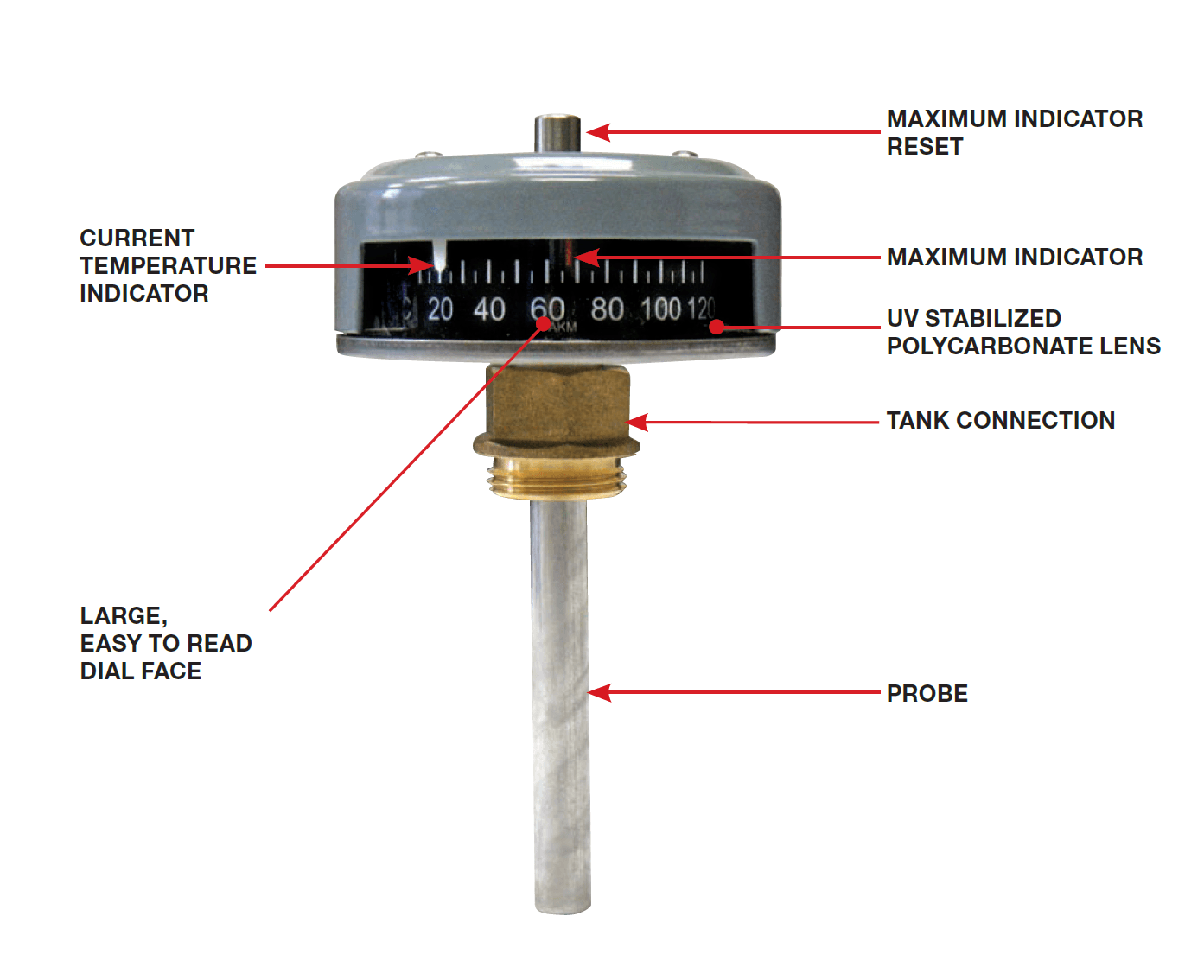 Qualitrol AKM 44612-48471 Top Mount Transformer Thermometer diagram.png