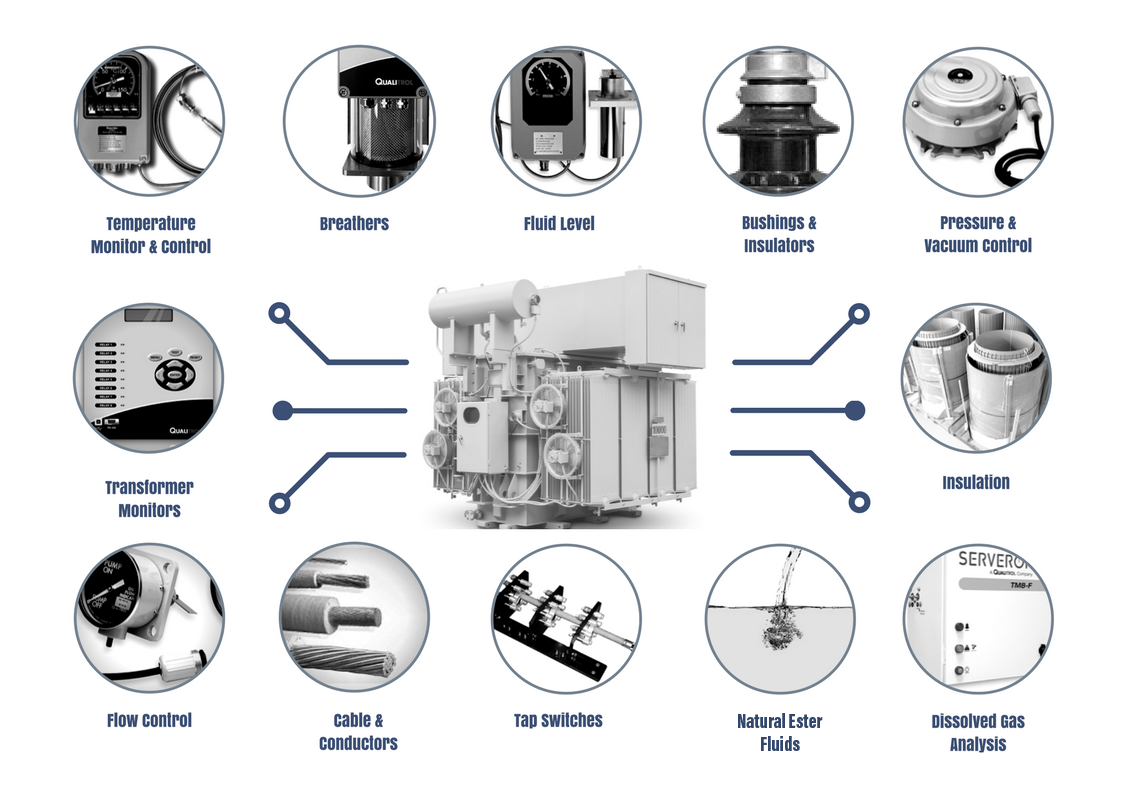insulect-transformer-monitoring-measurement-protection-products.png