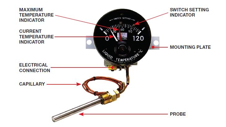 Qualitrol 104 temperature indicator.png