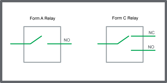form-a-form-c-switch.png