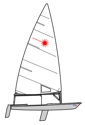 The Laser, men's Olympic singlehanded dinghy and one of the most popular racing dinghies in the world.