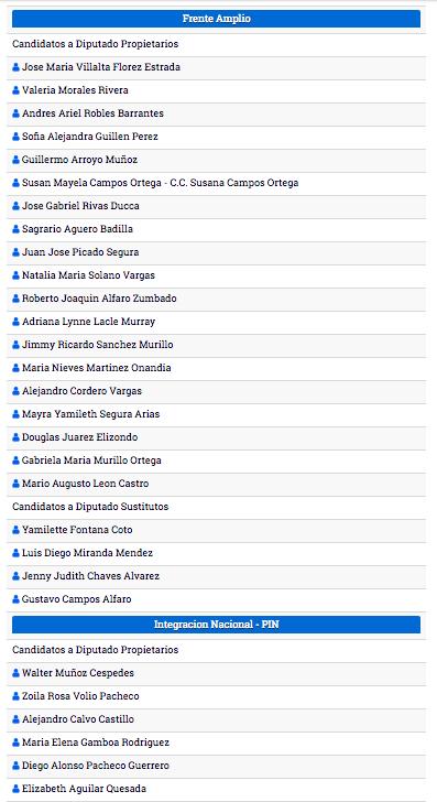 Fuente: Registro Nacional - http://registronacional.com/costarica/candidatos/diputado/diputado.htm