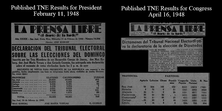 "Results as they were published in ""La Prensa Libre"" in 1948."